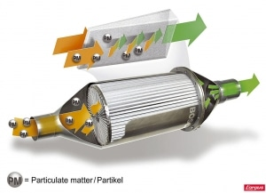 fap filtre à particules / dpf diesel particulate filter